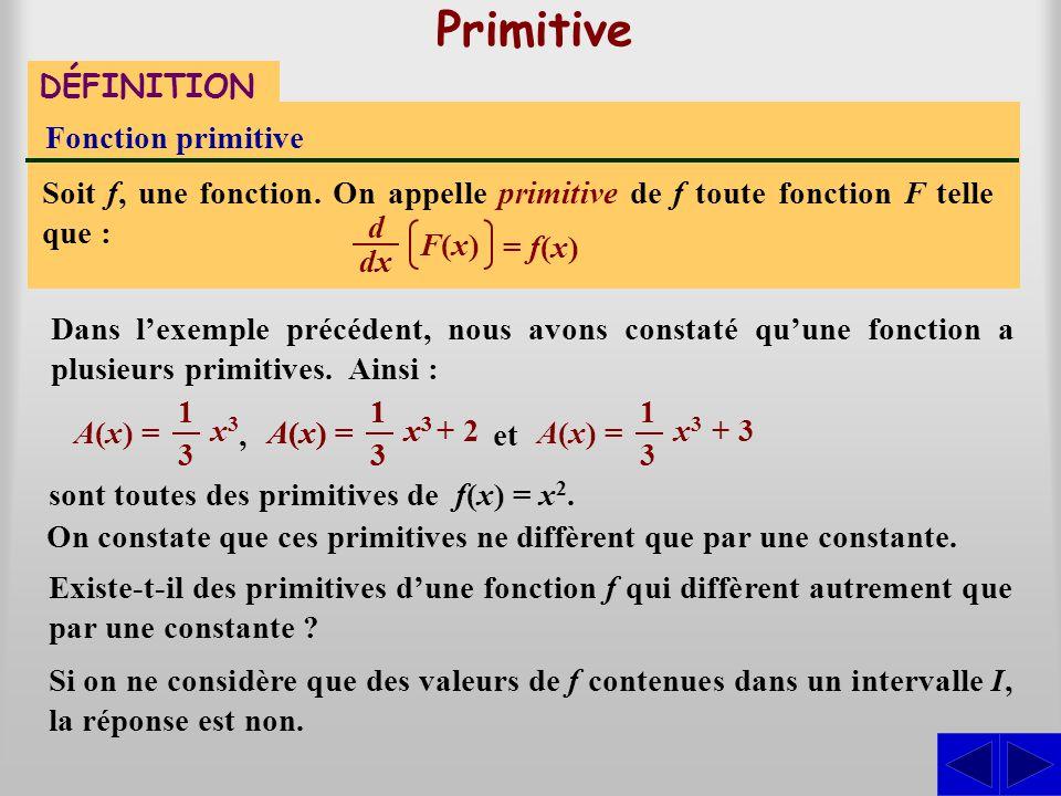 Primitive DÉFINITION Fonction primitive