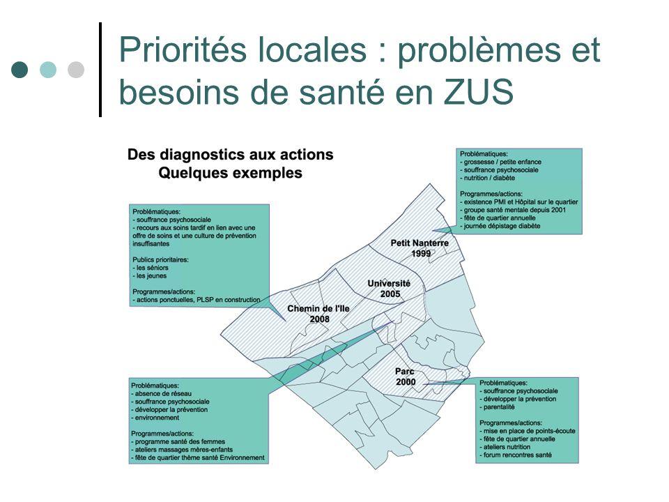 Priorités locales : problèmes et besoins de santé en ZUS