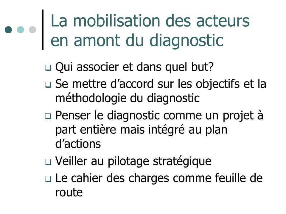 La mobilisation des acteurs en amont du diagnostic