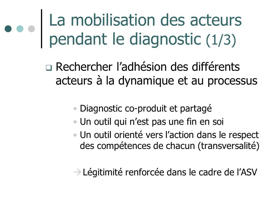 La mobilisation des acteurs pendant le diagnostic (1/3)