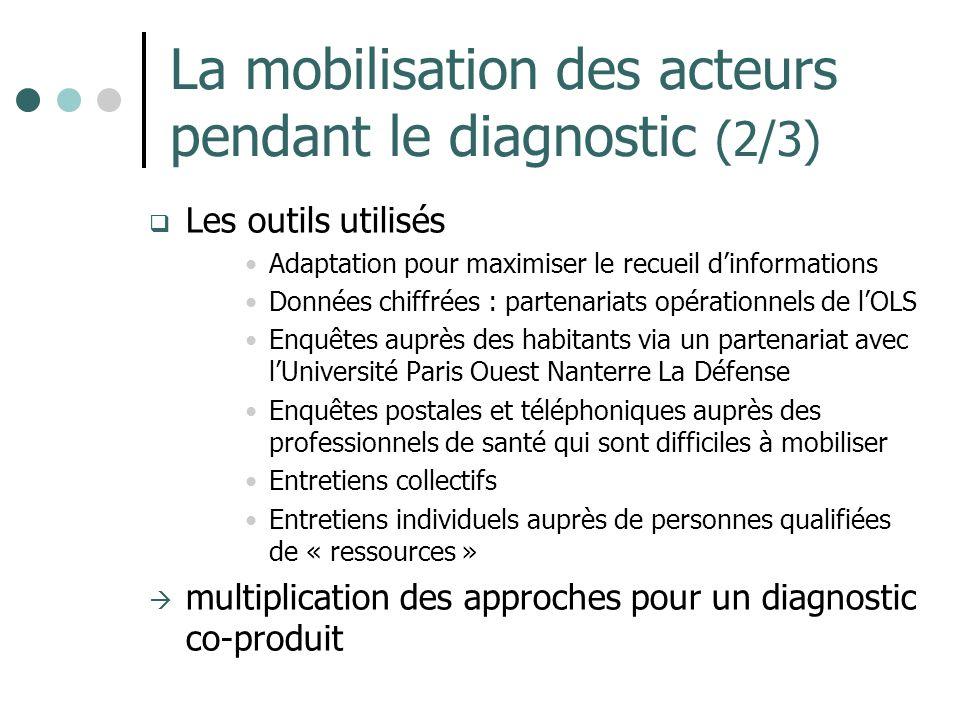 La mobilisation des acteurs pendant le diagnostic (2/3)