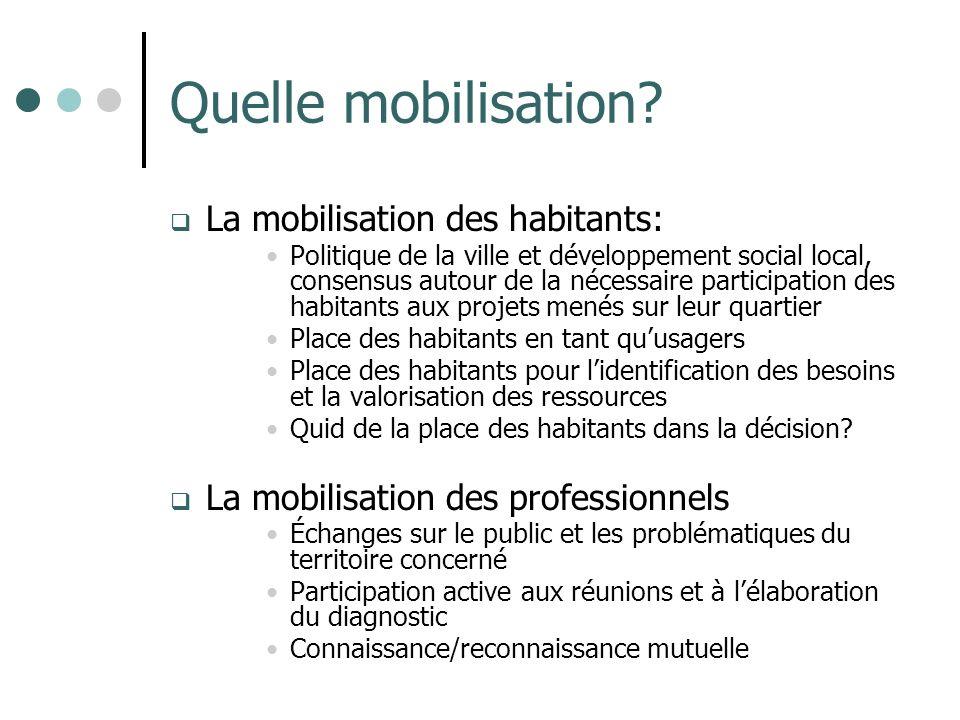 Quelle mobilisation La mobilisation des habitants:
