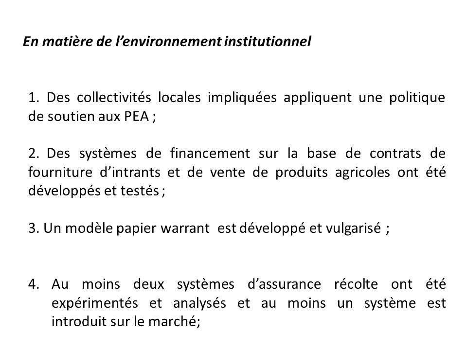 3. Un modèle papier warrant est développé et vulgarisé ;