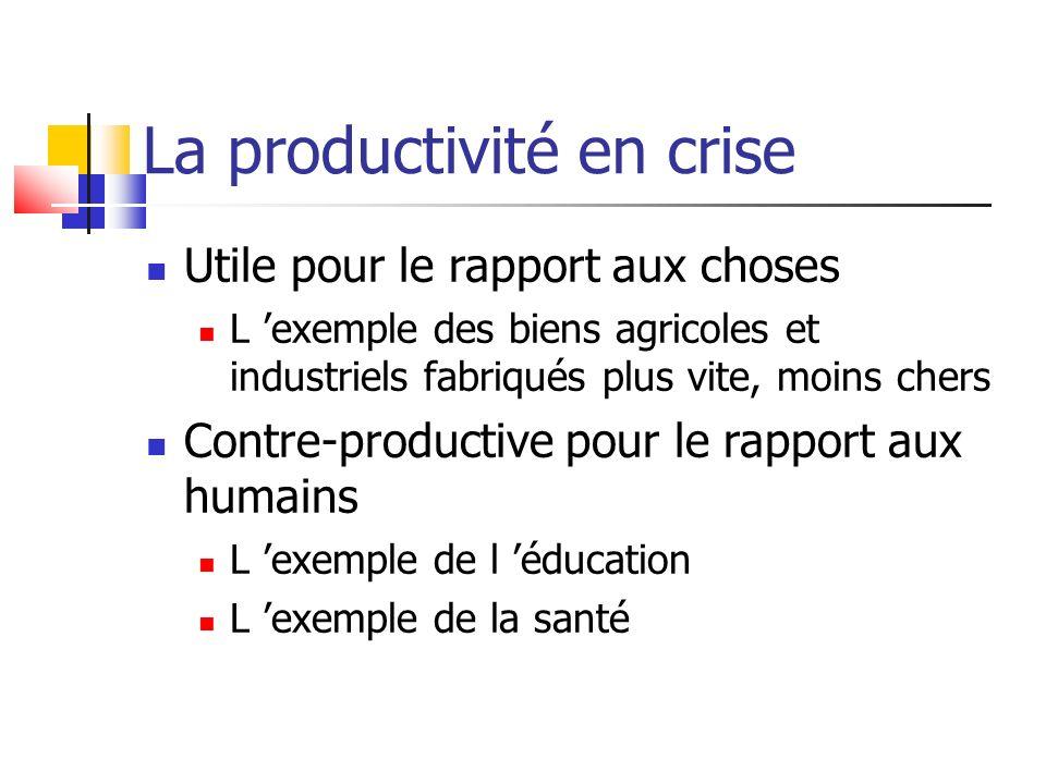 La productivité en crise
