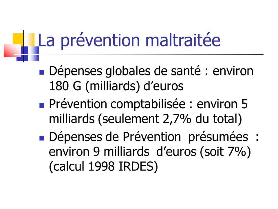 La prévention maltraitée