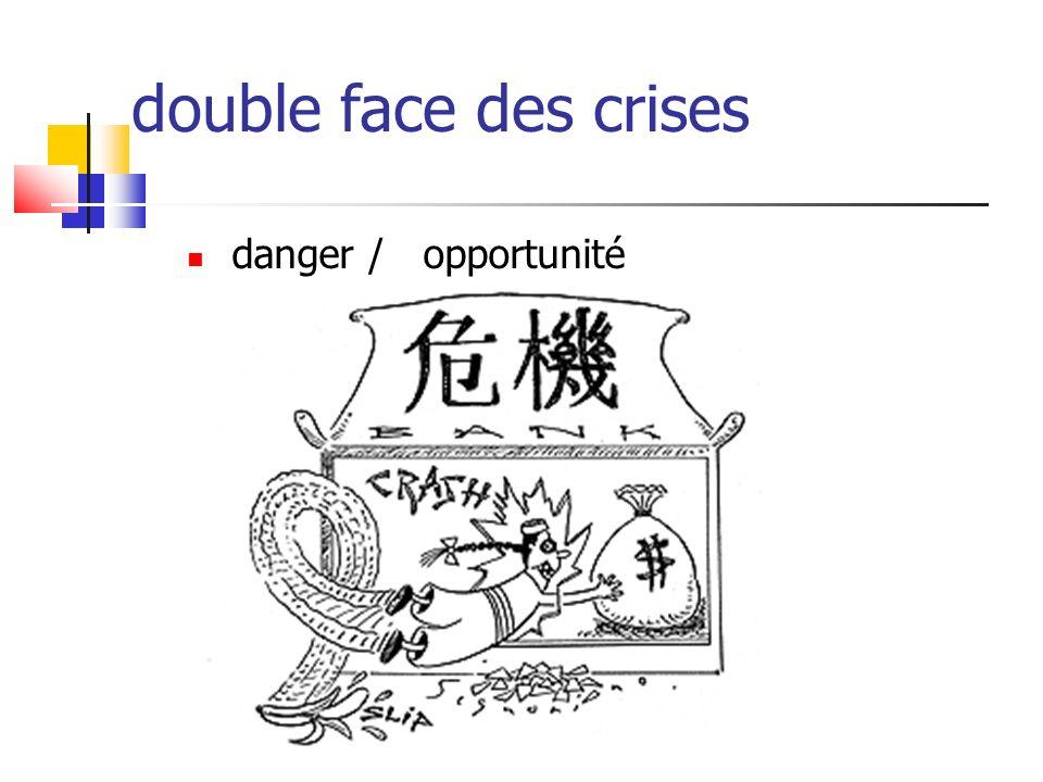 double face des crises danger / opportunité 2