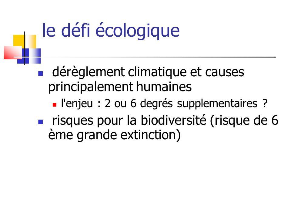 le défi écologique dérèglement climatique et causes principalement humaines. l enjeu : 2 ou 6 degrés supplementaires