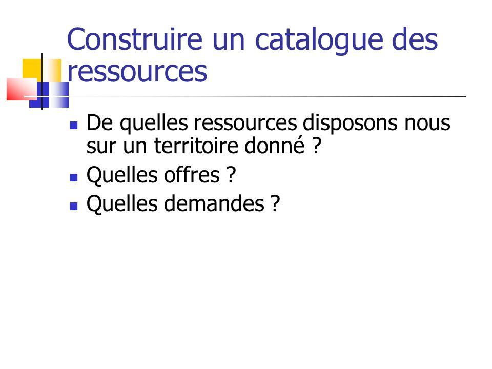 Construire un catalogue des ressources