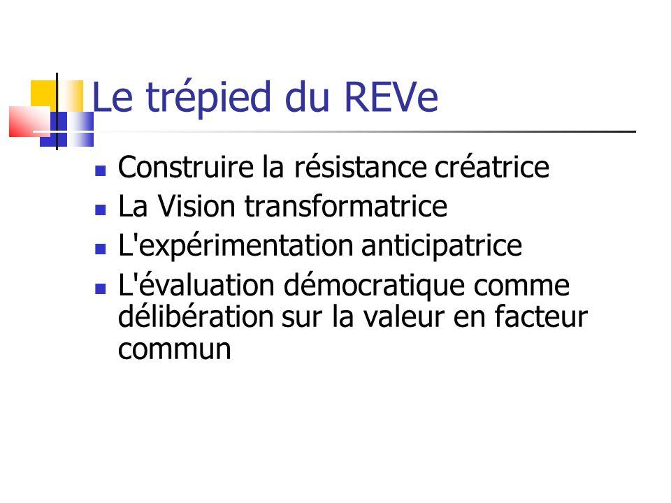 Le trépied du REVe Construire la résistance créatrice