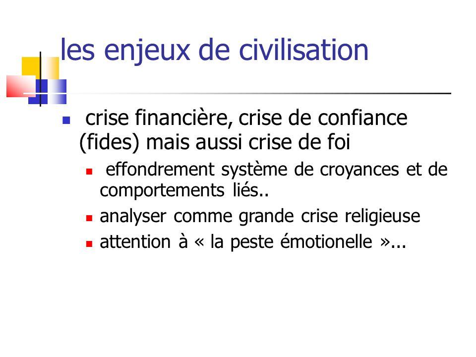 les enjeux de civilisation