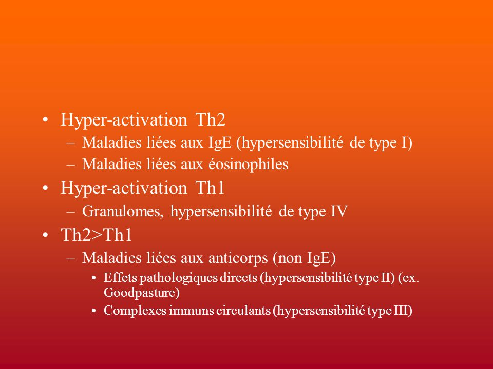 Hyper-activation Th2 Hyper-activation Th1 Th2>Th1