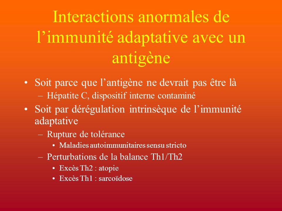 Interactions anormales de l'immunité adaptative avec un antigène