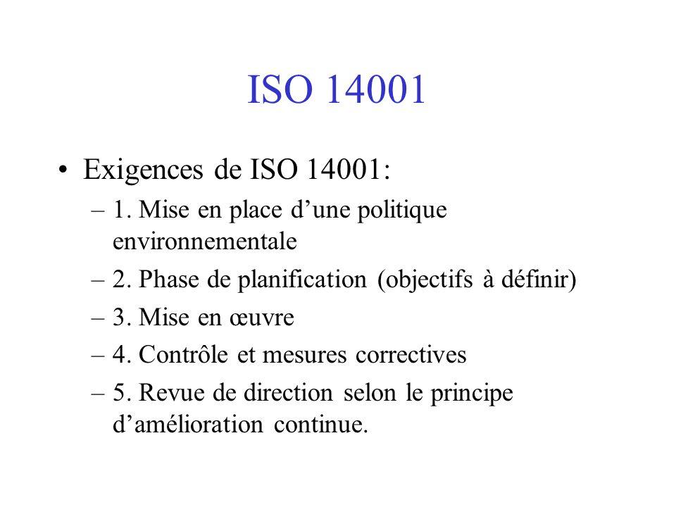 ISO 14001 Exigences de ISO 14001: 1. Mise en place d'une politique environnementale. 2. Phase de planification (objectifs à définir)