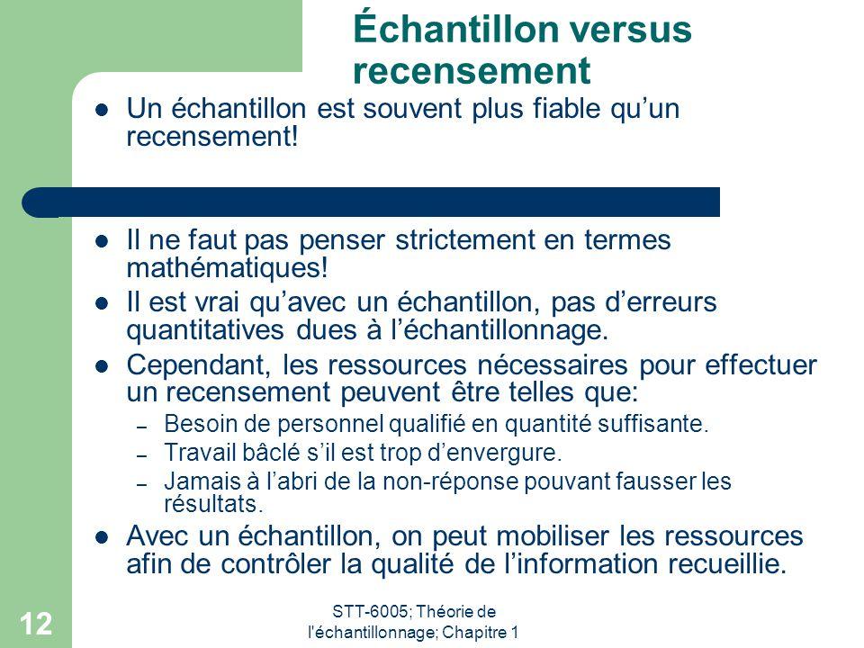 Échantillon versus recensement