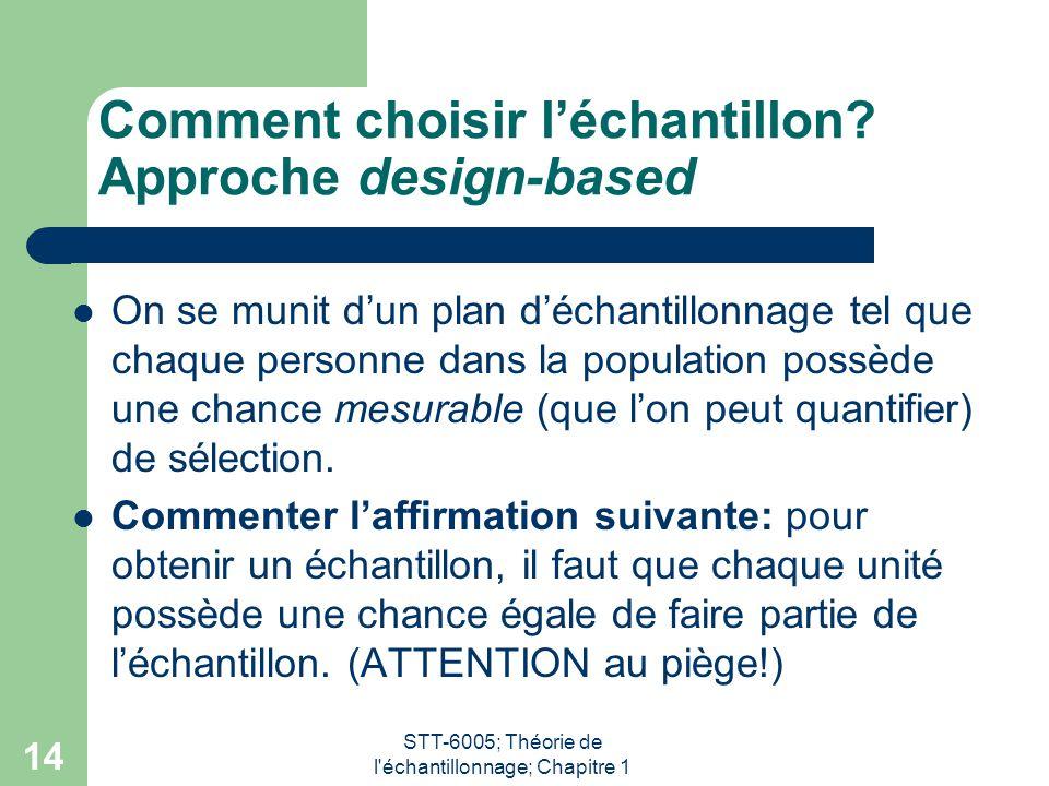 Comment choisir l'échantillon Approche design-based