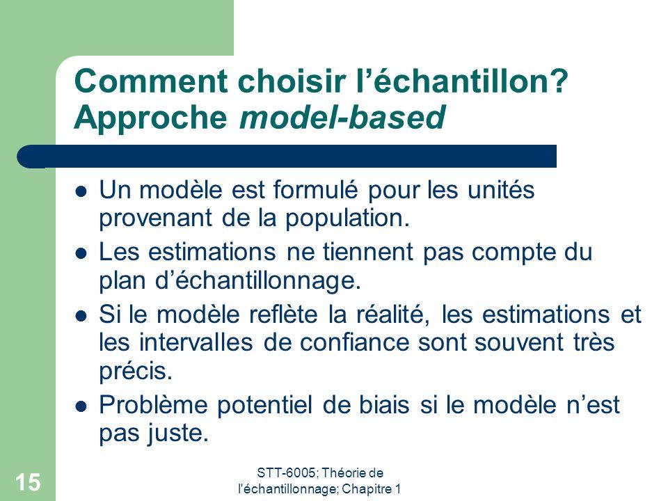 Comment choisir l'échantillon Approche model-based