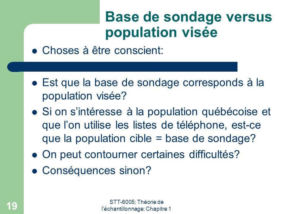 Base de sondage versus population visée