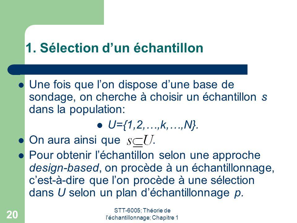 1. Sélection d'un échantillon