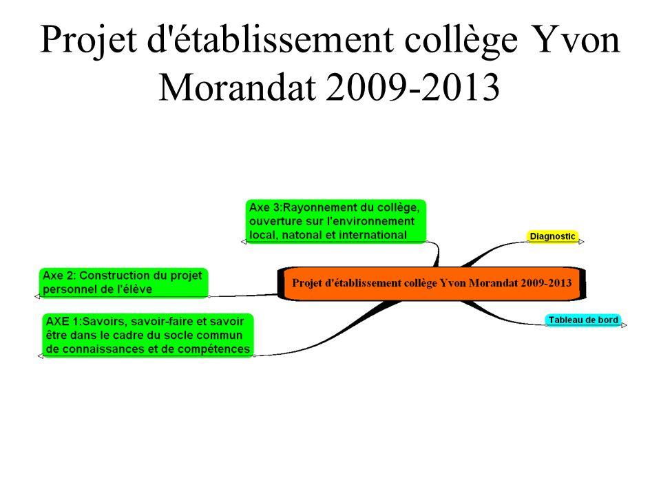 Projet d établissement collège Yvon Morandat 2009-2013