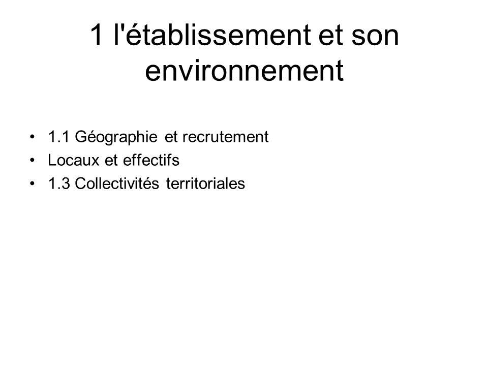 1 l établissement et son environnement