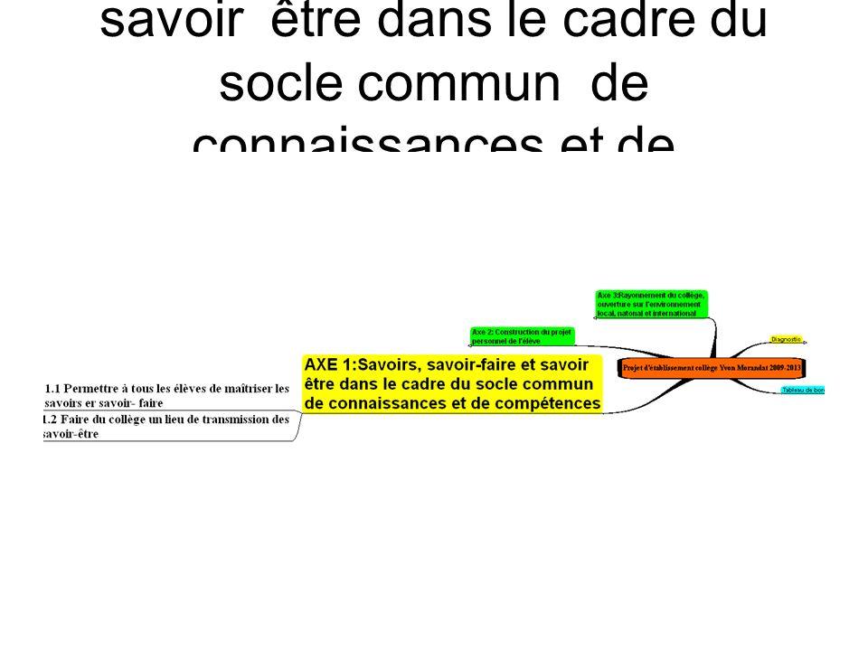 AXE 1:Savoirs, savoir-faire et savoir être dans le cadre du socle commun de connaissances et de compétences