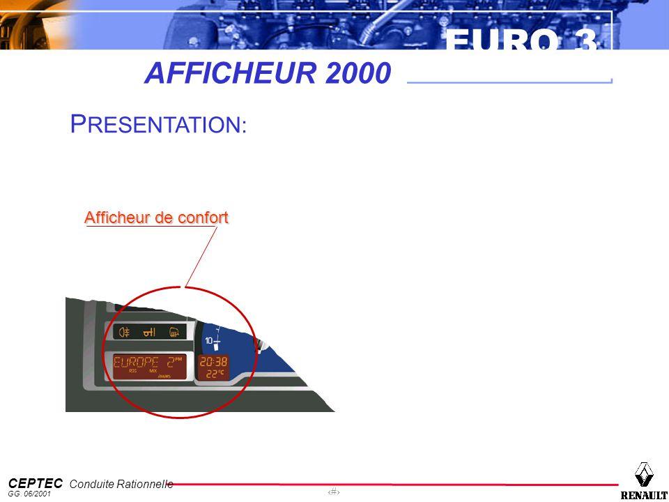 AFFICHEUR 2000 PRESENTATION: Afficheur de confort