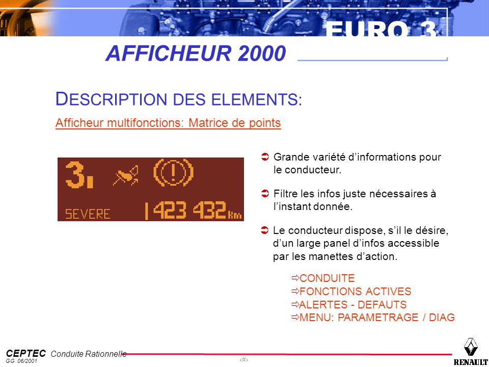 AFFICHEUR 2000 DESCRIPTION DES ELEMENTS: