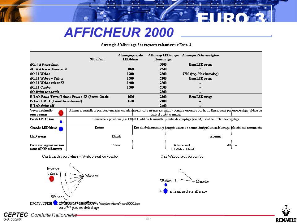 AFFICHEUR 2000 COMBO = Frein échappement + frein J