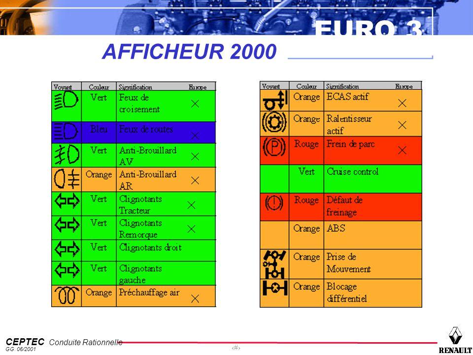 AFFICHEUR 2000