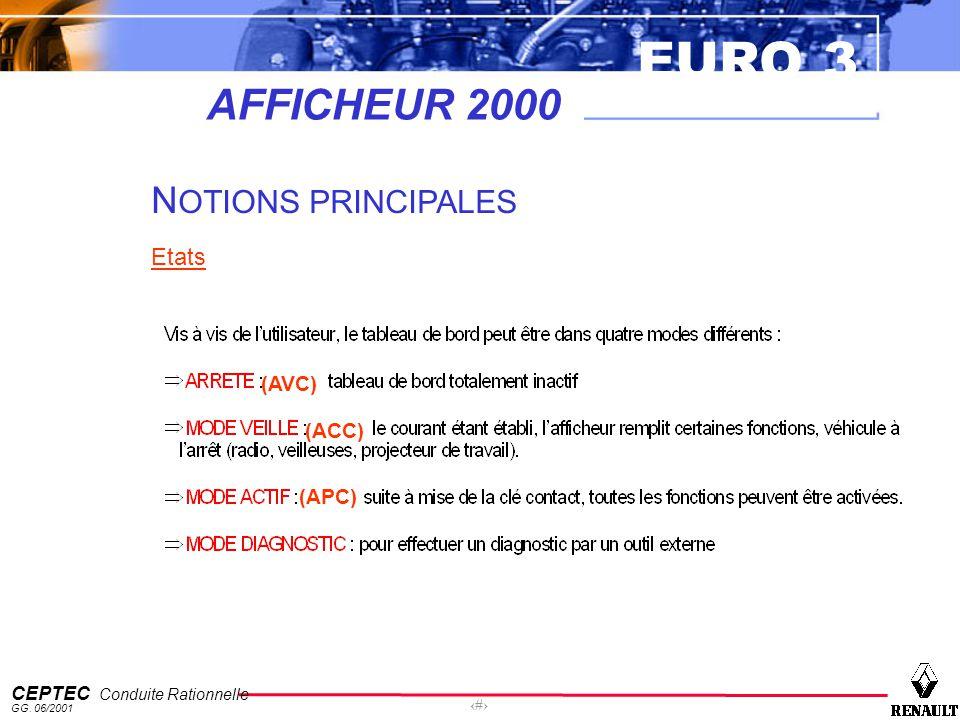 AFFICHEUR 2000 NOTIONS PRINCIPALES Etats (AVC) (ACC) (APC)