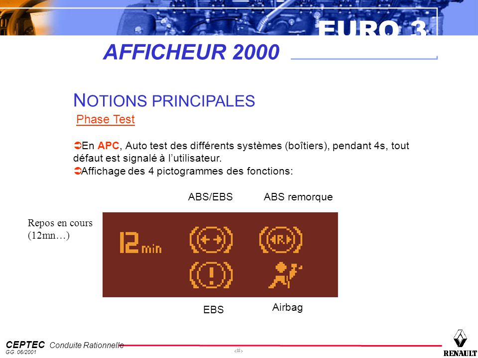 AFFICHEUR 2000 NOTIONS PRINCIPALES Phase Test