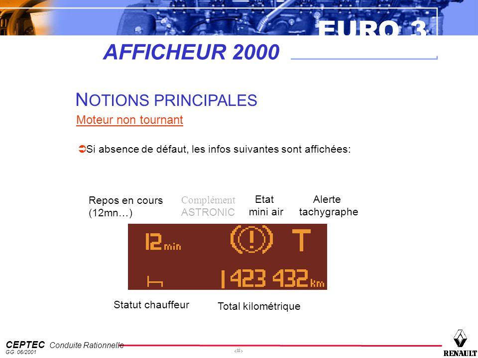AFFICHEUR 2000 NOTIONS PRINCIPALES Moteur non tournant