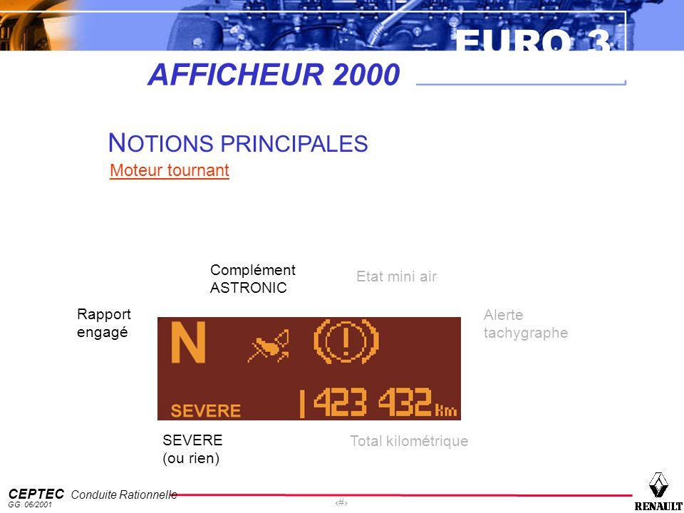 AFFICHEUR 2000 NOTIONS PRINCIPALES Moteur tournant Complément
