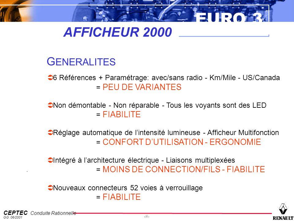 AFFICHEUR 2000 GENERALITES