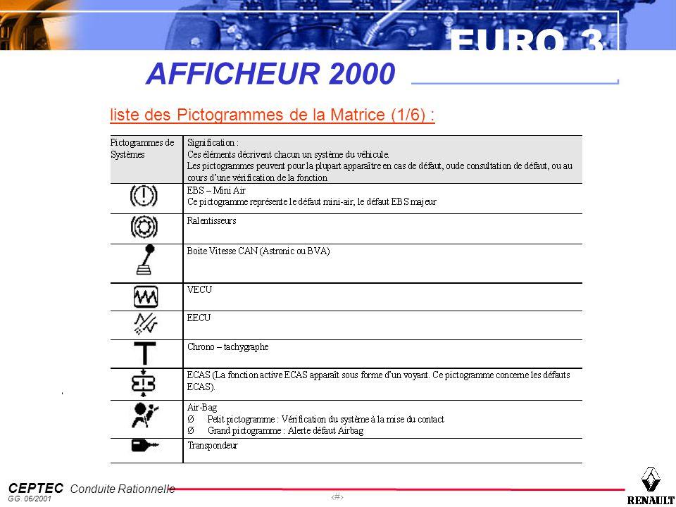 AFFICHEUR 2000 liste des Pictogrammes de la Matrice (1/6) :