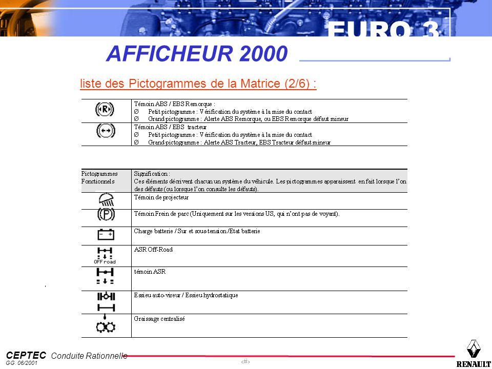 AFFICHEUR 2000 liste des Pictogrammes de la Matrice (2/6) :