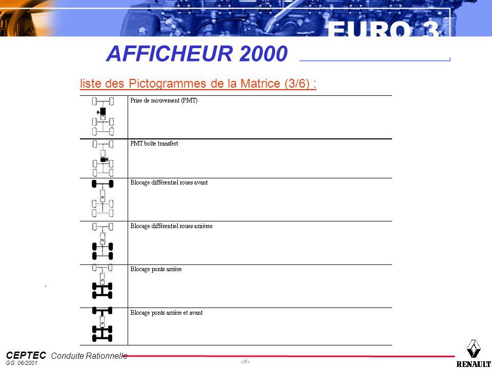 AFFICHEUR 2000 liste des Pictogrammes de la Matrice (3/6) :