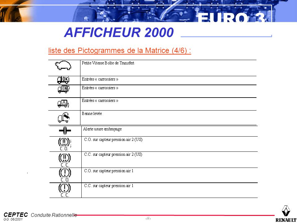 AFFICHEUR 2000 liste des Pictogrammes de la Matrice (4/6) :