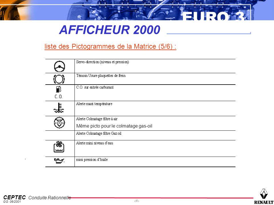 AFFICHEUR 2000 liste des Pictogrammes de la Matrice (5/6) :