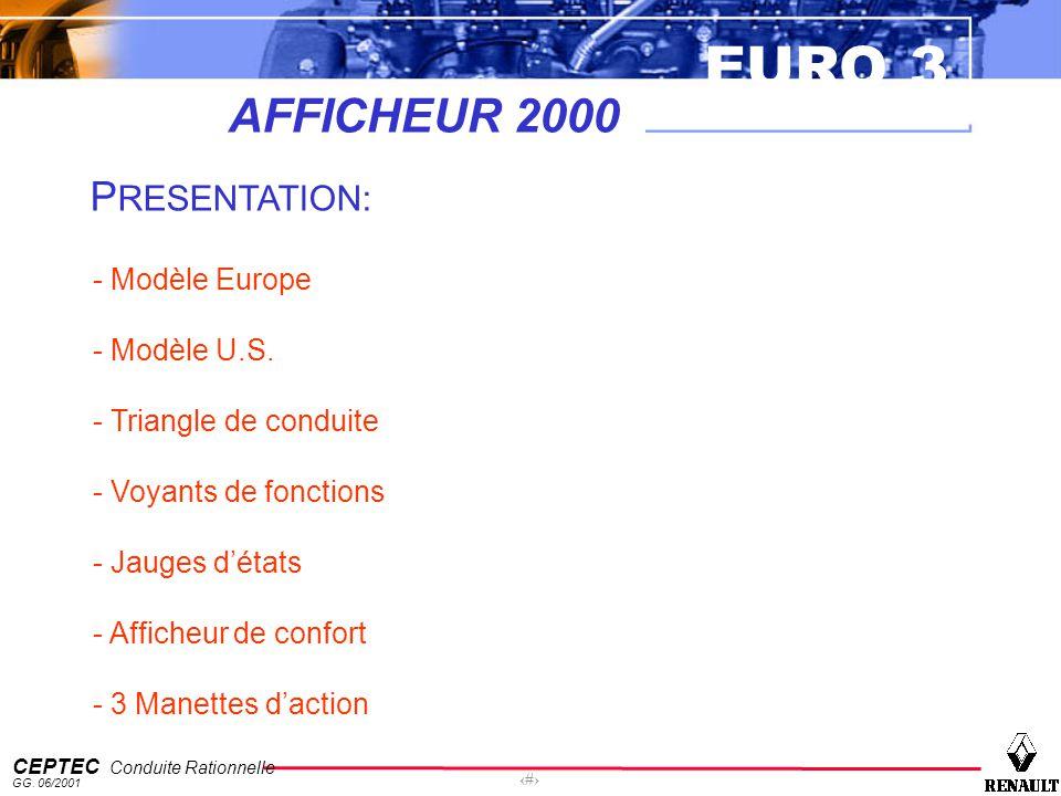 AFFICHEUR 2000 PRESENTATION: - Modèle Europe - Modèle U.S.