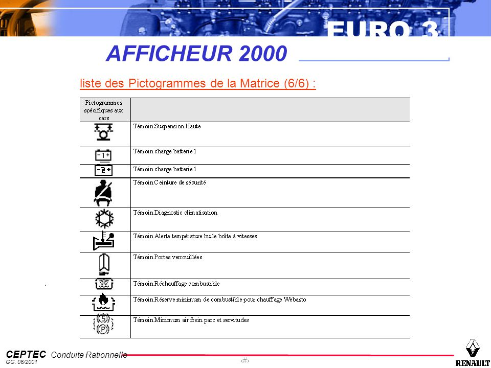 AFFICHEUR 2000 liste des Pictogrammes de la Matrice (6/6) :