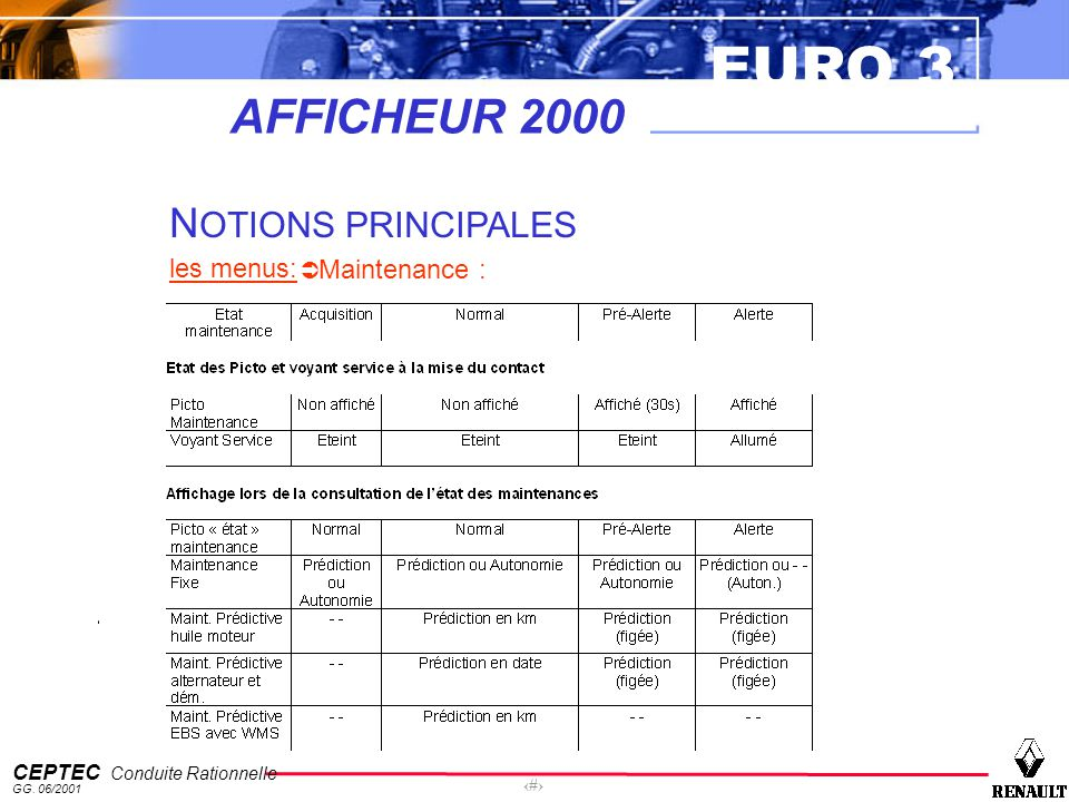AFFICHEUR 2000 NOTIONS PRINCIPALES les menus: Maintenance :
