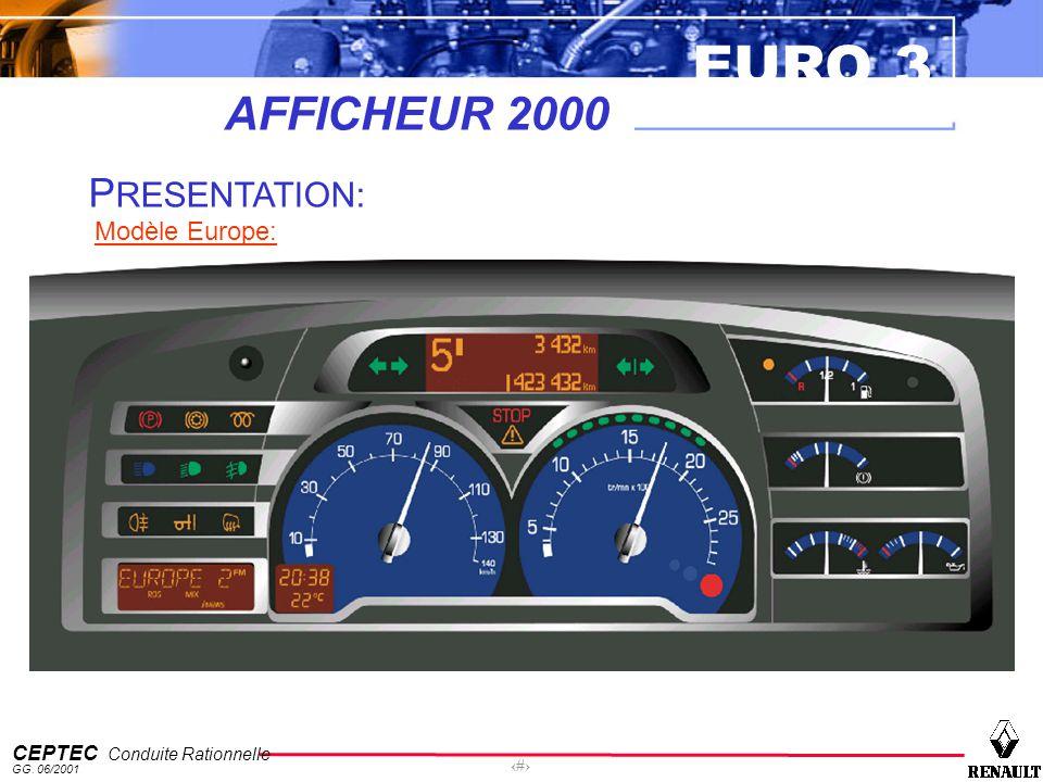 AFFICHEUR 2000 PRESENTATION: Modèle Europe: