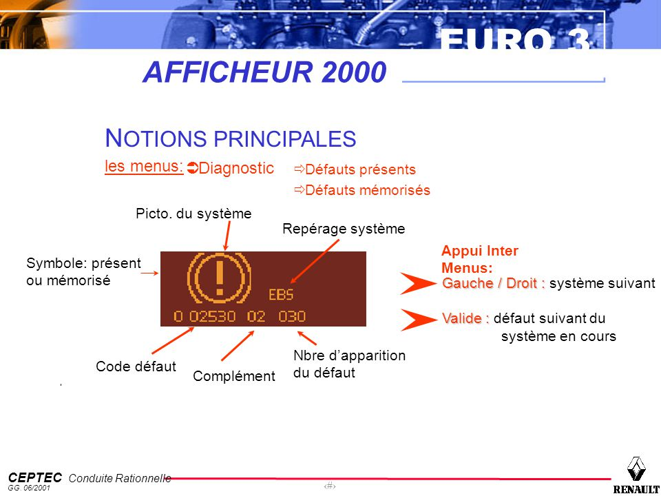 AFFICHEUR 2000 NOTIONS PRINCIPALES les menus: Diagnostic