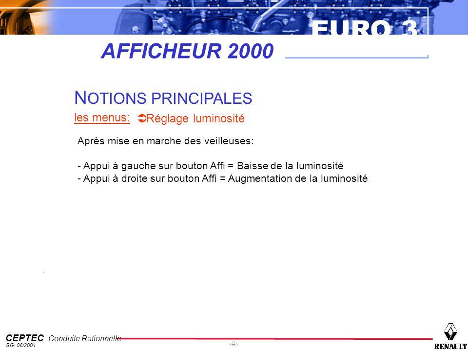 AFFICHEUR 2000 NOTIONS PRINCIPALES les menus: Réglage luminosité