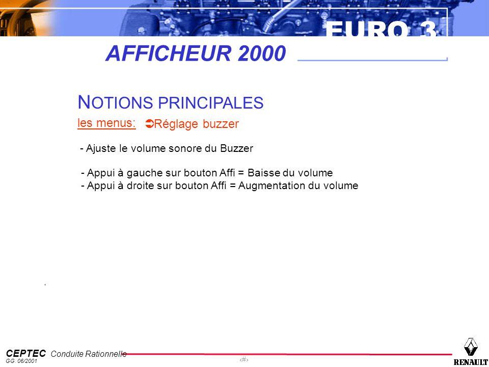 AFFICHEUR 2000 NOTIONS PRINCIPALES les menus: Réglage buzzer