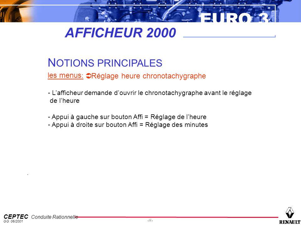 AFFICHEUR 2000 NOTIONS PRINCIPALES les menus: