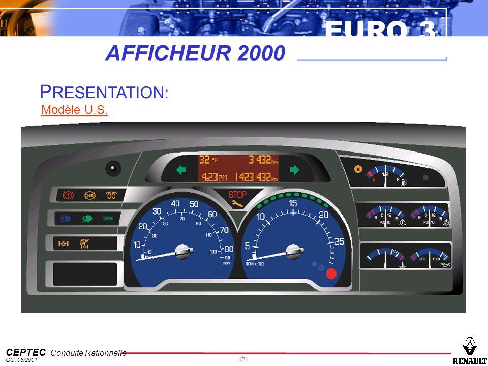 AFFICHEUR 2000 PRESENTATION: PRESENTATION: Modèle U.S. Modèle U.S.: