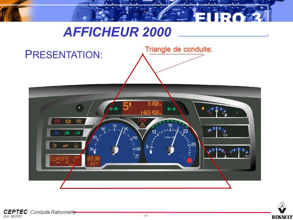 AFFICHEUR 2000 Triangle de conduite: PRESENTATION: