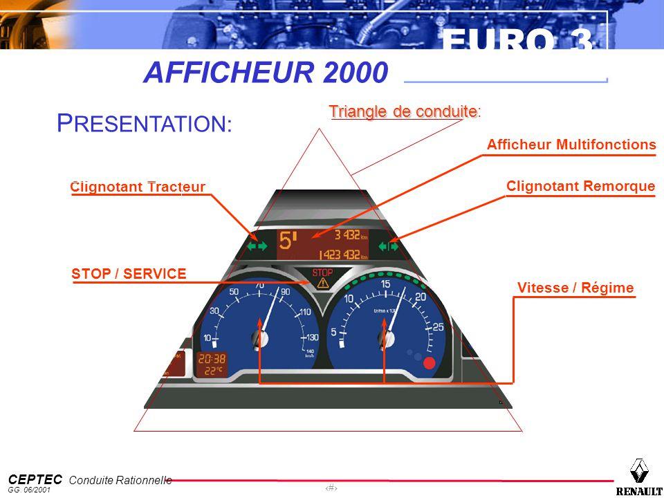 AFFICHEUR 2000 PRESENTATION: Triangle de conduite: